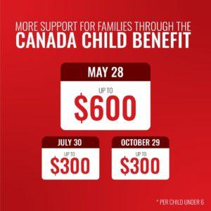 مساعدة مالية بقيمة 1200 دولار للأطفال دون عمر السادسة تبدأ هذا الشهر | مهاجر