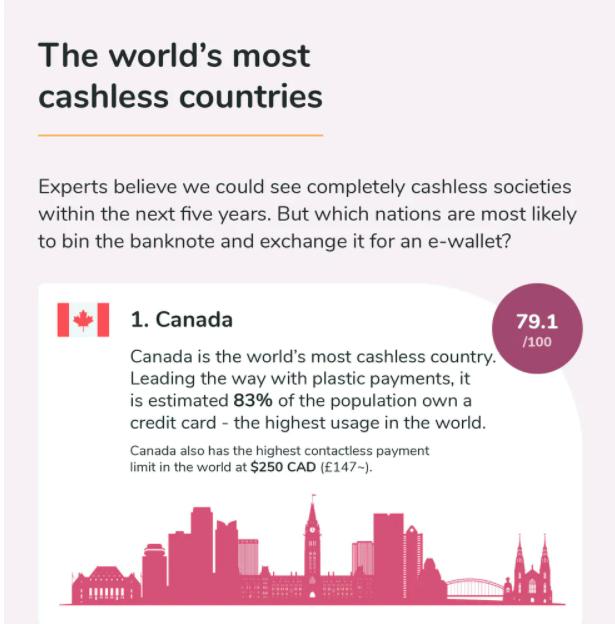 كندا مرشحة لتصبح أول دول غير نقدية في العالم   مهاجر